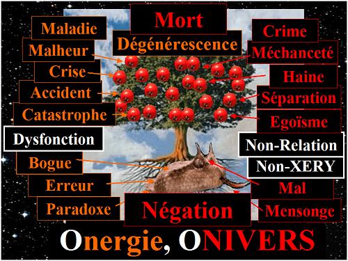 8-onergie-energie-negative-nature-paranormale-dans-l-univers