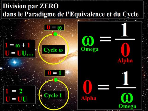 DivisionParZero-ParadigmeEquivalenceCycle